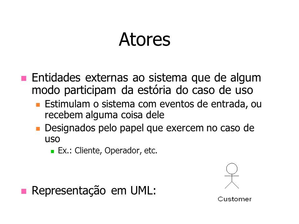 AtoresEntidades externas ao sistema que de algum modo participam da estória do caso de uso.