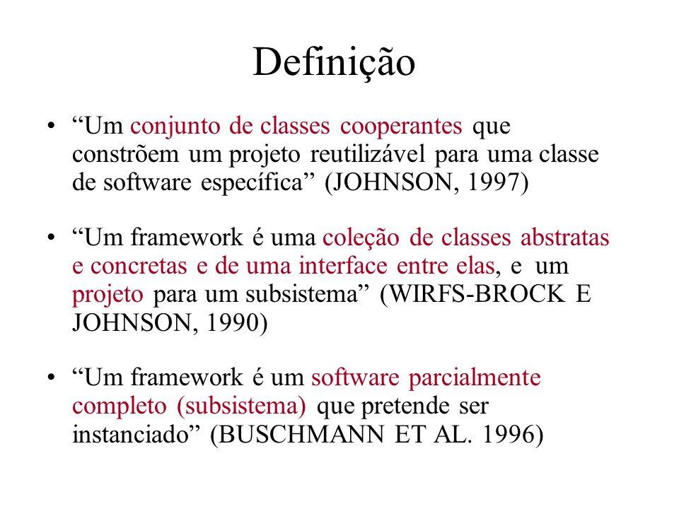 Definição Um conjunto de classes cooperantes que constrõem um projeto reutilizável para uma classe de software específica (JOHNSON, 1997)