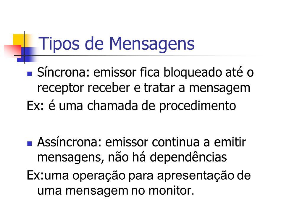 Tipos de Mensagens Síncrona: emissor fica bloqueado até o receptor receber e tratar a mensagem. Ex: é uma chamada de procedimento.