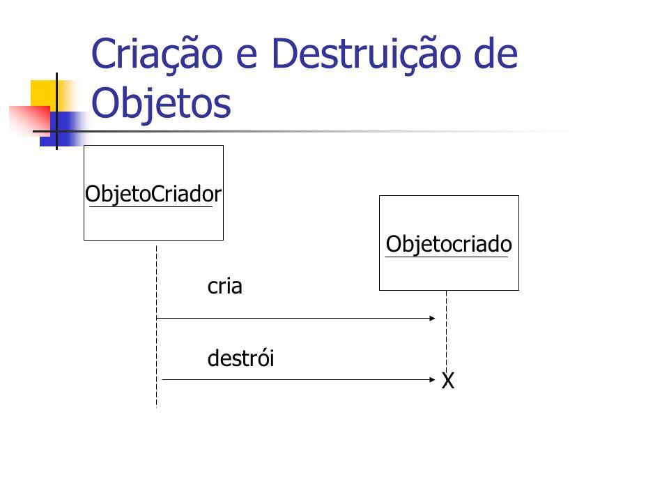 Criação e Destruição de Objetos