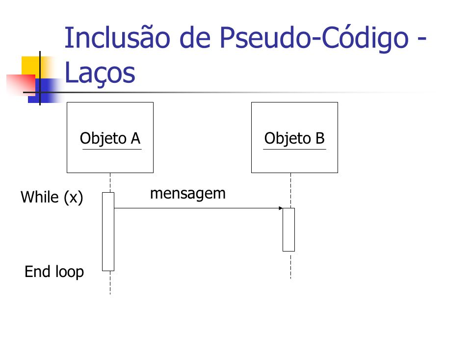 Inclusão de Pseudo-Código -Laços