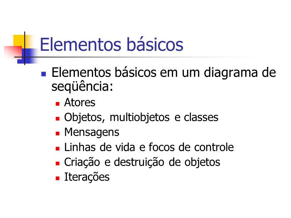 Elementos básicos Elementos básicos em um diagrama de seqüência: