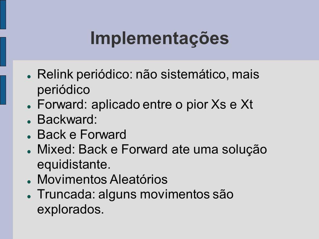 Implementações Relink periódico: não sistemático, mais periódico