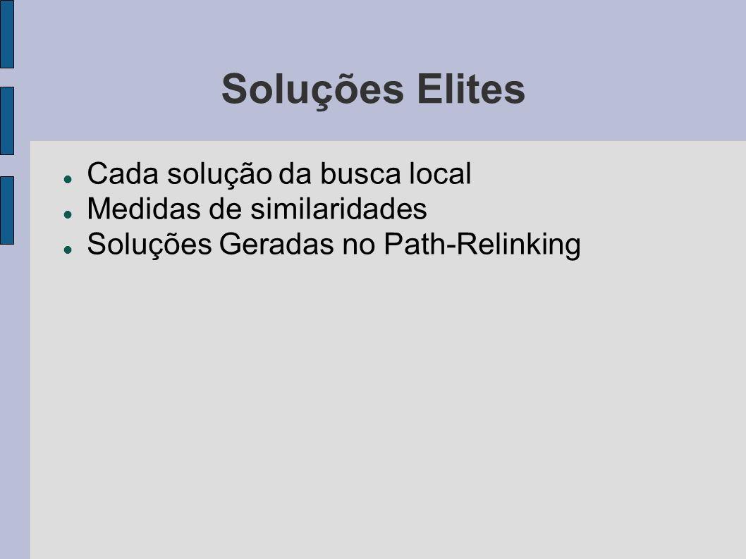 Soluções Elites Cada solução da busca local Medidas de similaridades