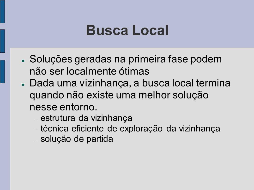 Busca Local Soluções geradas na primeira fase podem não ser localmente ótimas.