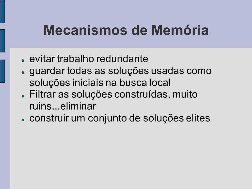 Mecanismos de Memória evitar trabalho redundante