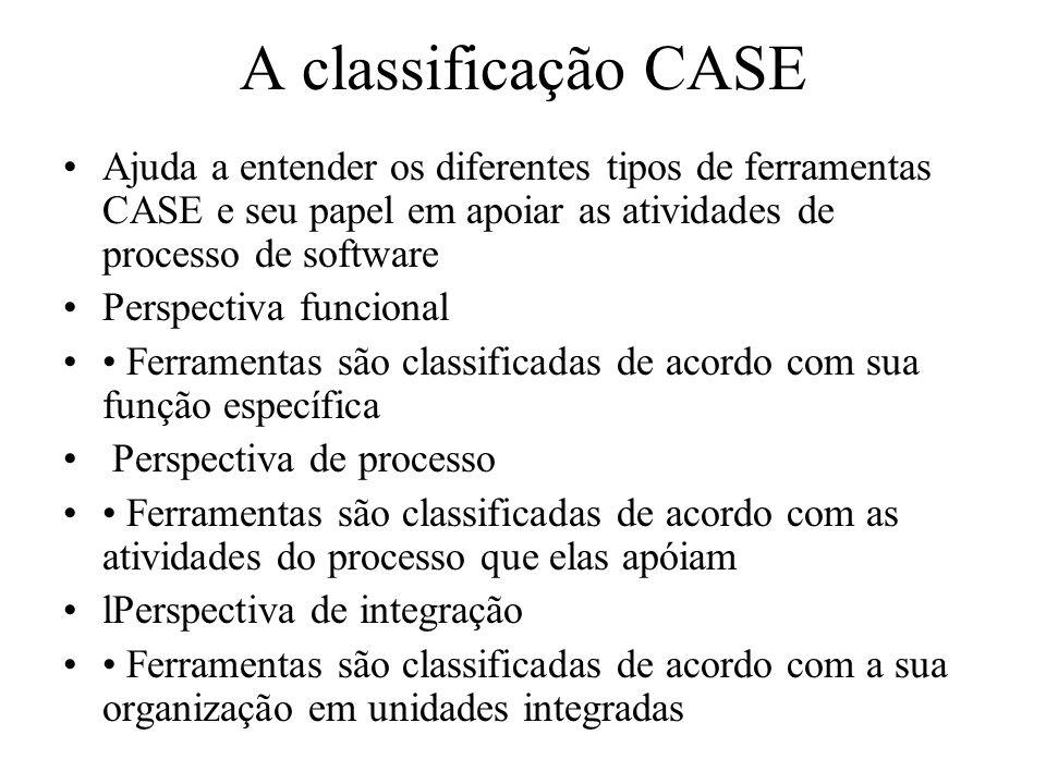 A classificação CASE Ajuda a entender os diferentes tipos de ferramentas CASE e seu papel em apoiar as atividades de processo de software.