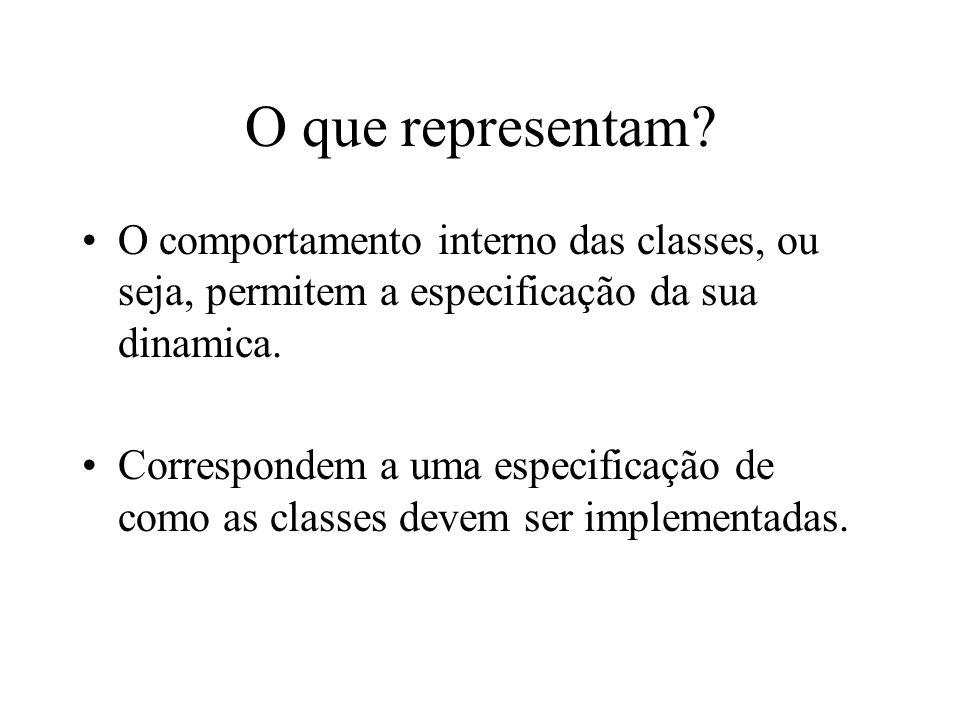 O que representam O comportamento interno das classes, ou seja, permitem a especificação da sua dinamica.