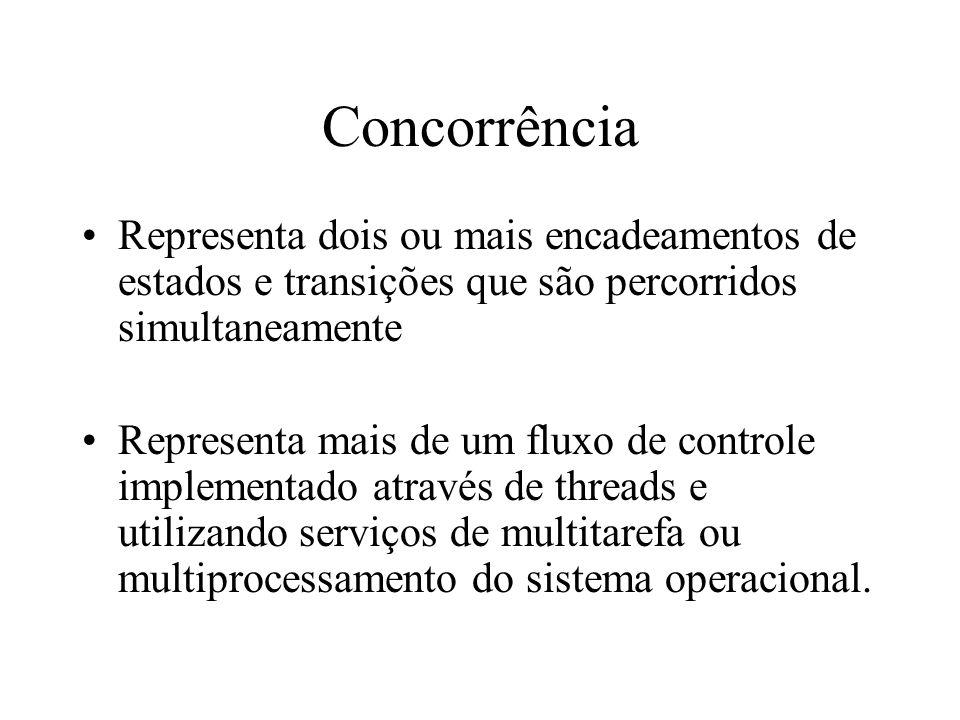 ConcorrênciaRepresenta dois ou mais encadeamentos de estados e transições que são percorridos simultaneamente.