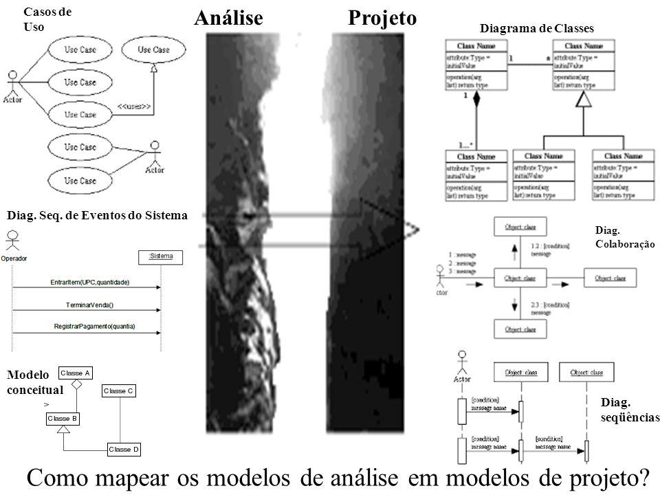 Como mapear os modelos de análise em modelos de projeto