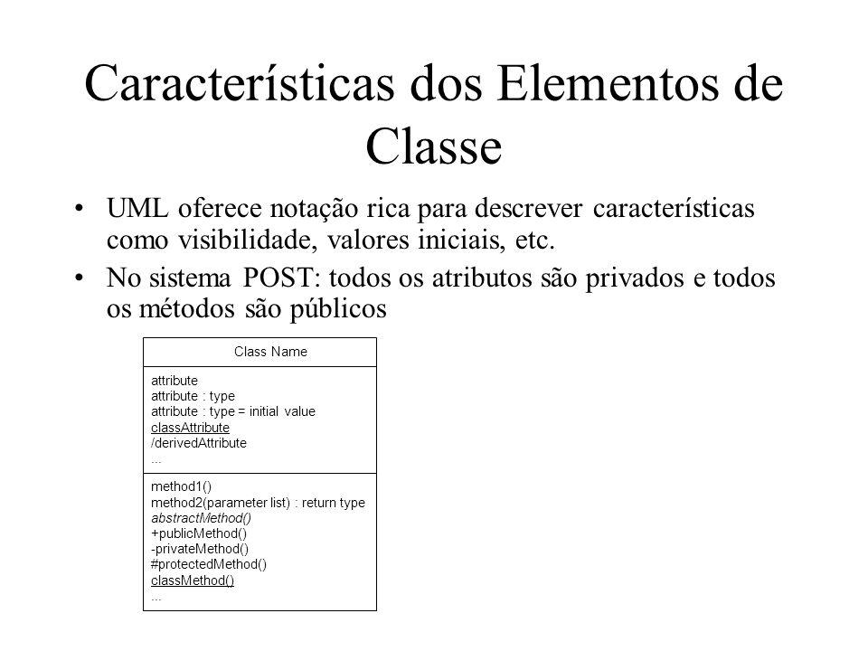 Características dos Elementos de Classe