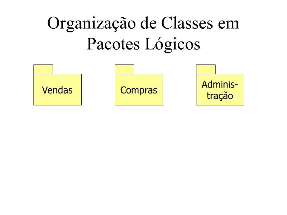 Organização de Classes em Pacotes Lógicos
