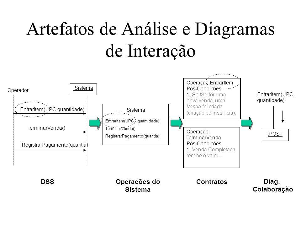 Artefatos de Análise e Diagramas de Interação