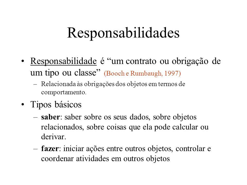Responsabilidades Responsabilidade é um contrato ou obrigação de um tipo ou classe (Booch e Rumbaugh, 1997)