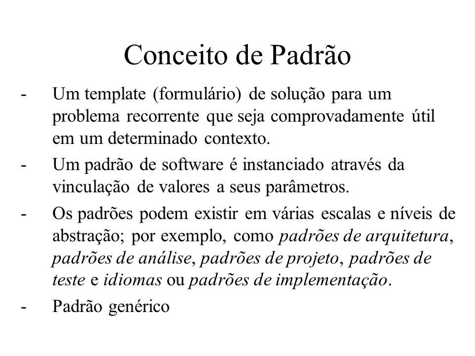 Conceito de Padrão Um template (formulário) de solução para um problema recorrente que seja comprovadamente útil em um determinado contexto.