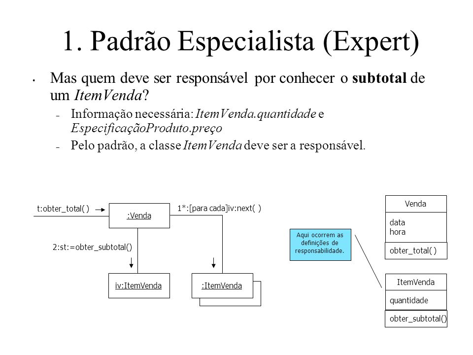 1. Padrão Especialista (Expert)