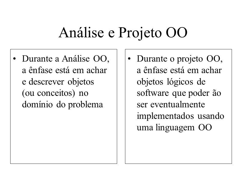 Análise e Projeto OO Durante a Análise OO, a ênfase está em achar e descrever objetos (ou conceitos) no domínio do problema.
