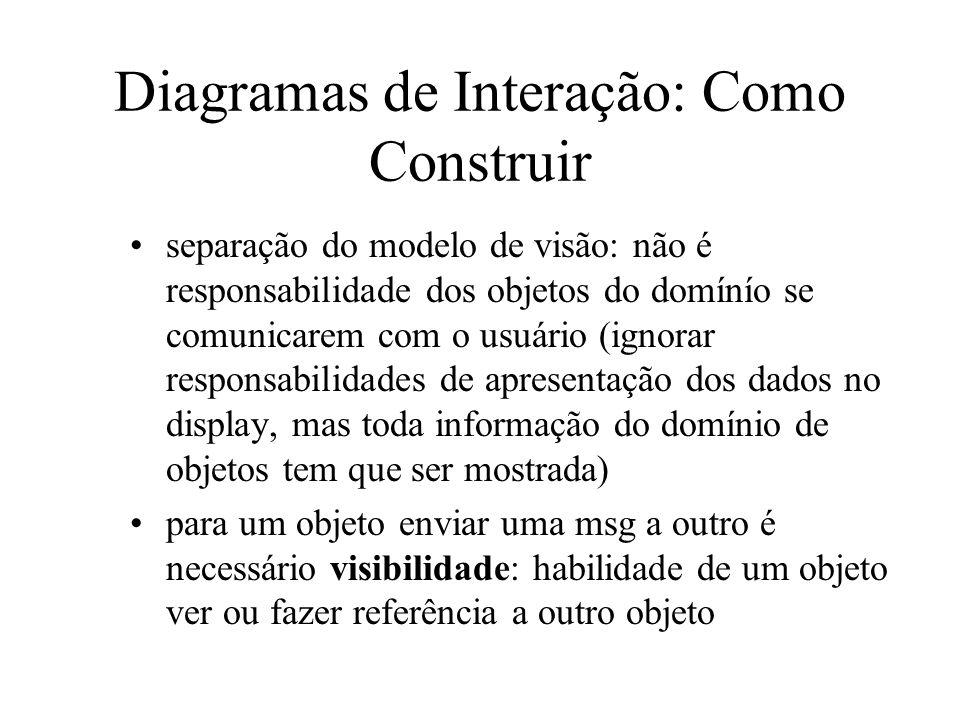 Diagramas de Interação: Como Construir