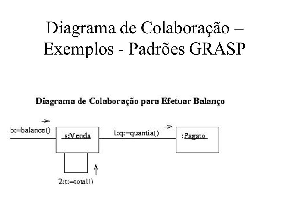 Diagrama de Colaboração –Exemplos - Padrões GRASP
