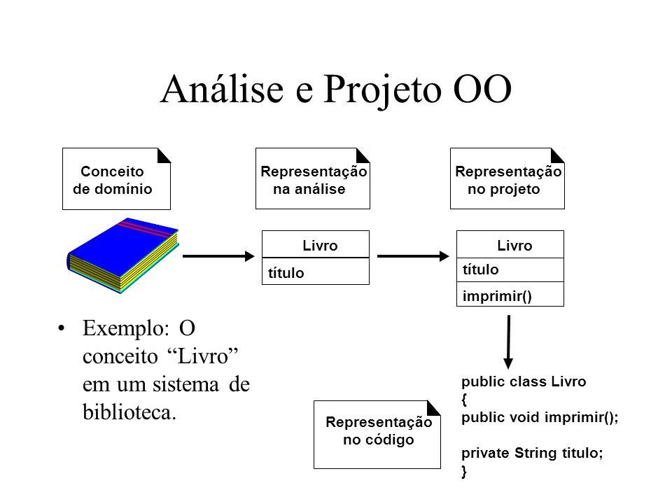 Análise e Projeto OO Conceito. de domínio. Livro. título. Representação. na análise. Livro. título.