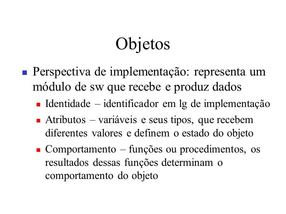 Objetos Perspectiva de implementação: representa um módulo de sw que recebe e produz dados. Identidade – identificador em lg de implementação.