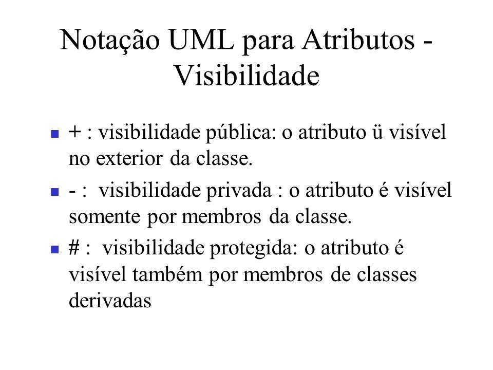 Notação UML para Atributos - Visibilidade