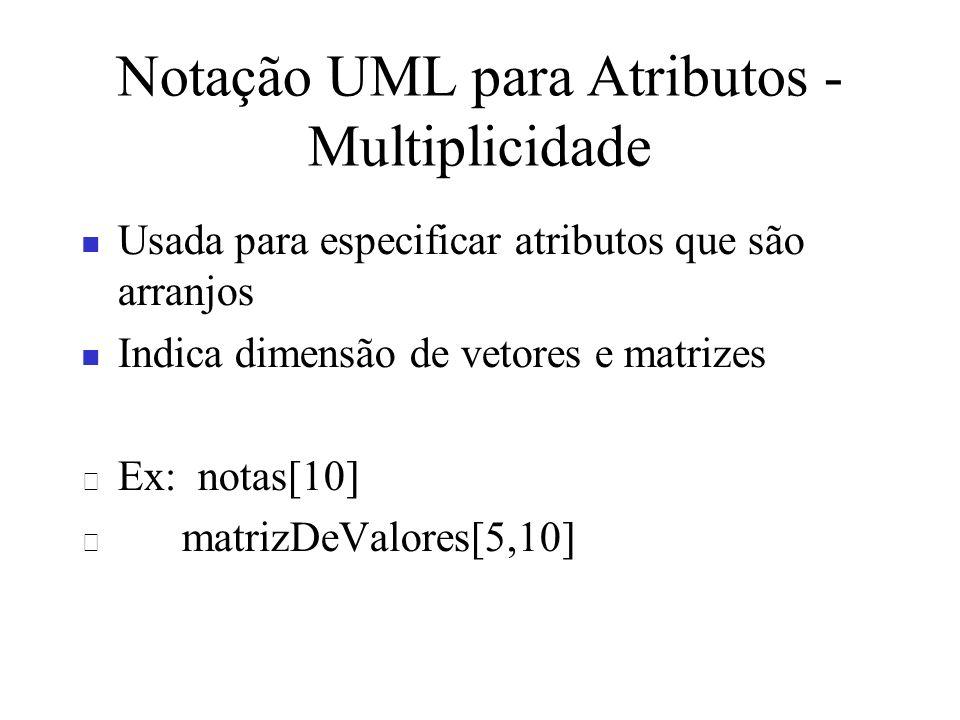 Notação UML para Atributos - Multiplicidade