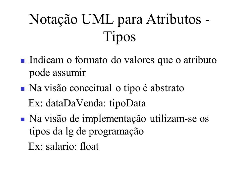 Notação UML para Atributos -Tipos