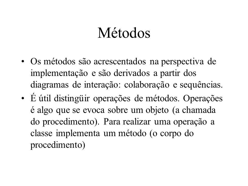 Métodos Os métodos são acrescentados na perspectiva de implementação e são derivados a partir dos diagramas de interação: colaboração e sequências.