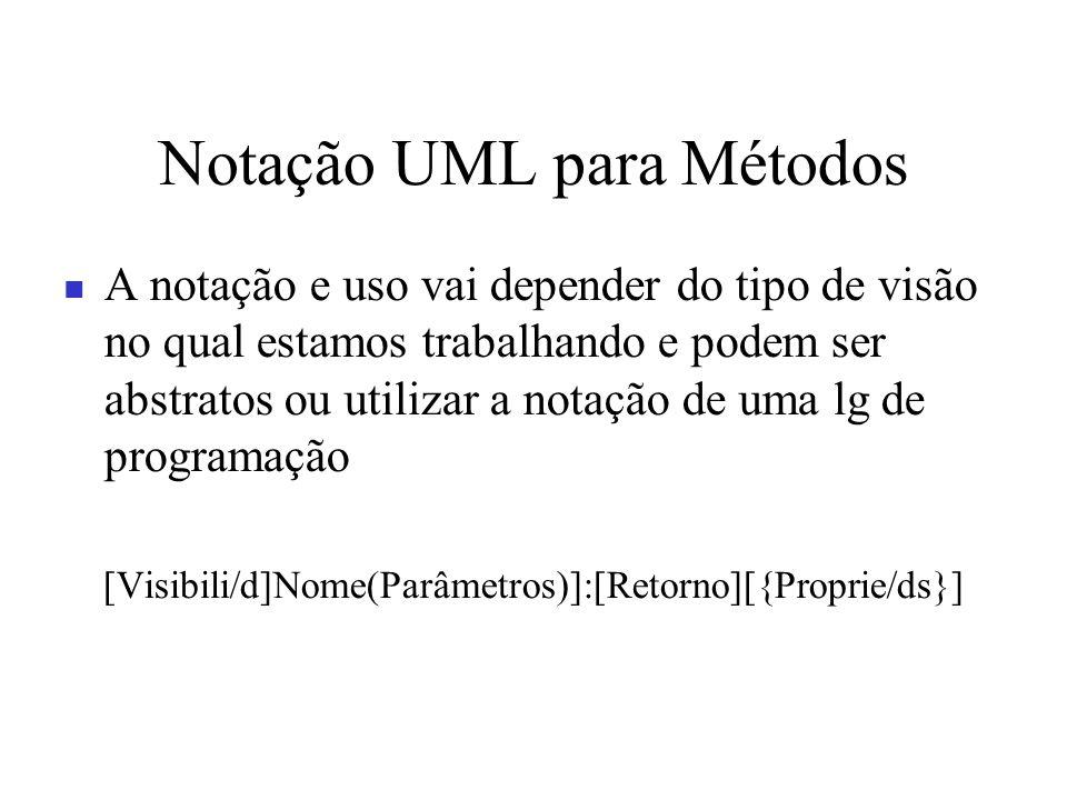 Notação UML para Métodos