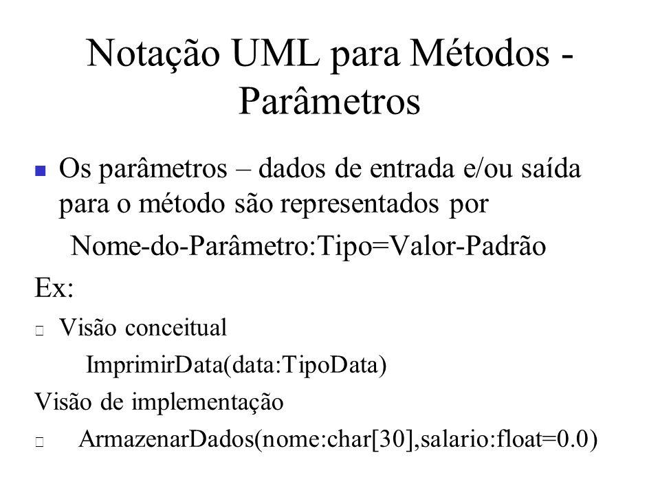 Notação UML para Métodos - Parâmetros