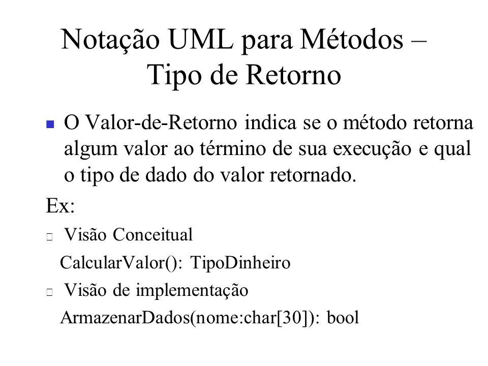 Notação UML para Métodos – Tipo de Retorno