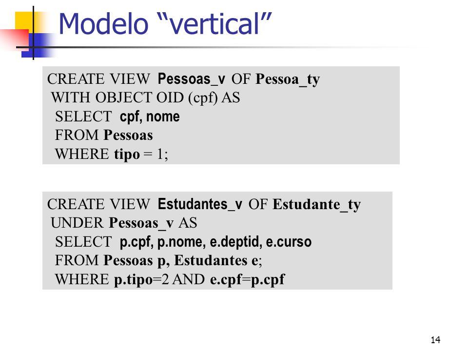 Modelo vertical CREATE VIEW Pessoas_v OF Pessoa_ty