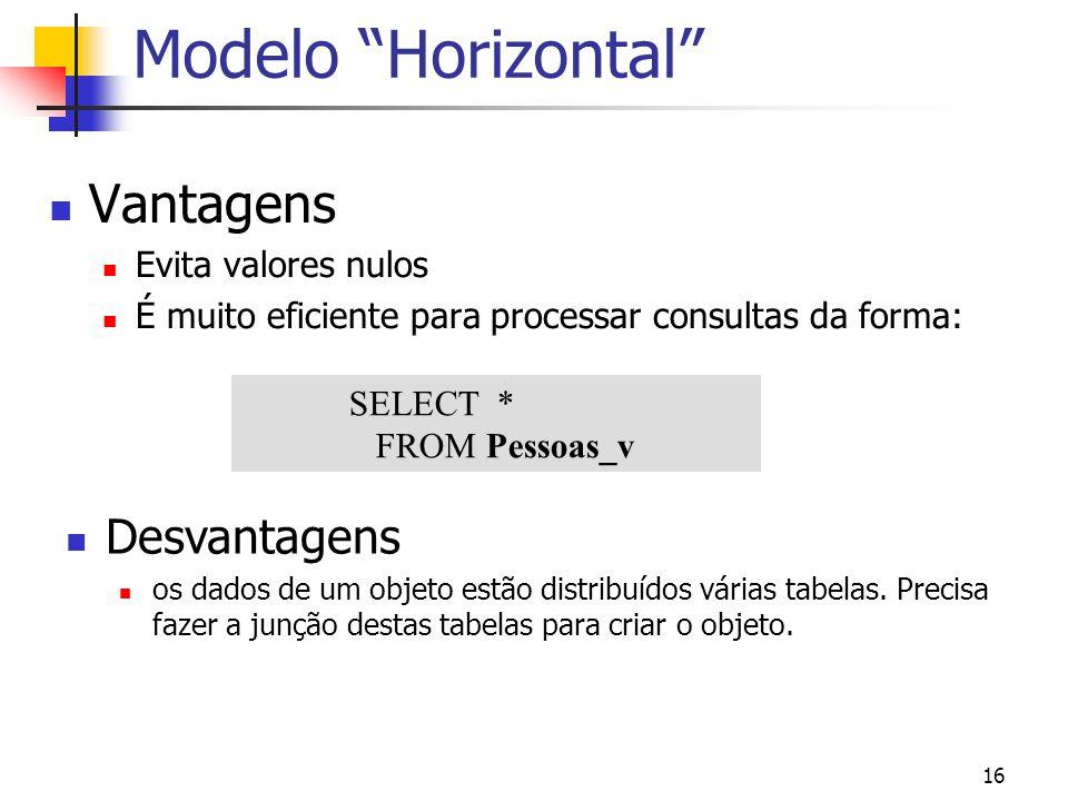 Modelo Horizontal Vantagens Desvantagens Evita valores nulos