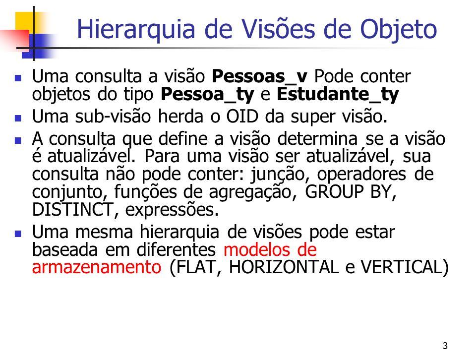 Hierarquia de Visões de Objeto