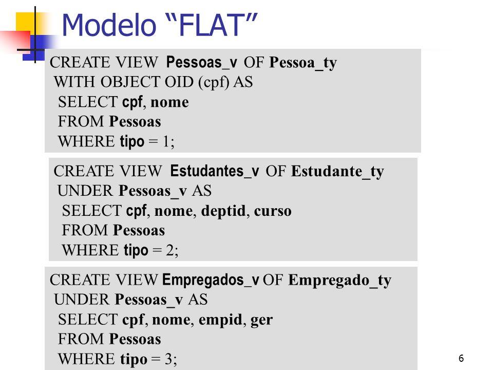 Modelo FLAT CREATE VIEW Pessoas_v OF Pessoa_ty