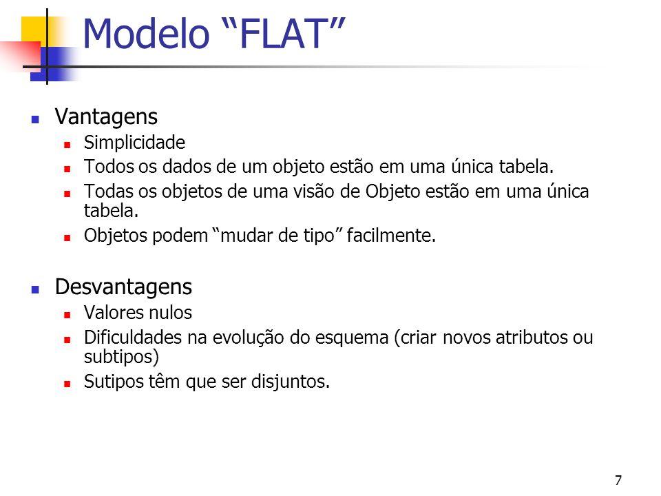 Modelo FLAT Vantagens Desvantagens Simplicidade