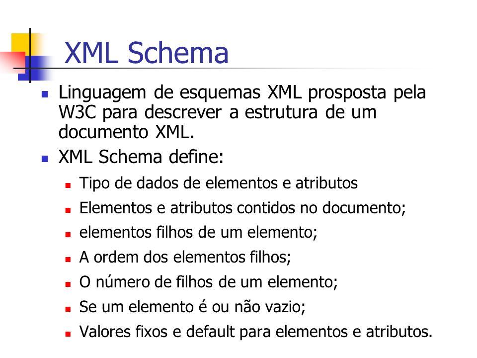 XML Schema Linguagem de esquemas XML prosposta pela W3C para descrever a estrutura de um documento XML.