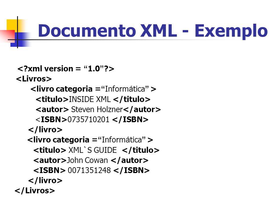 Documento XML - Exemplo