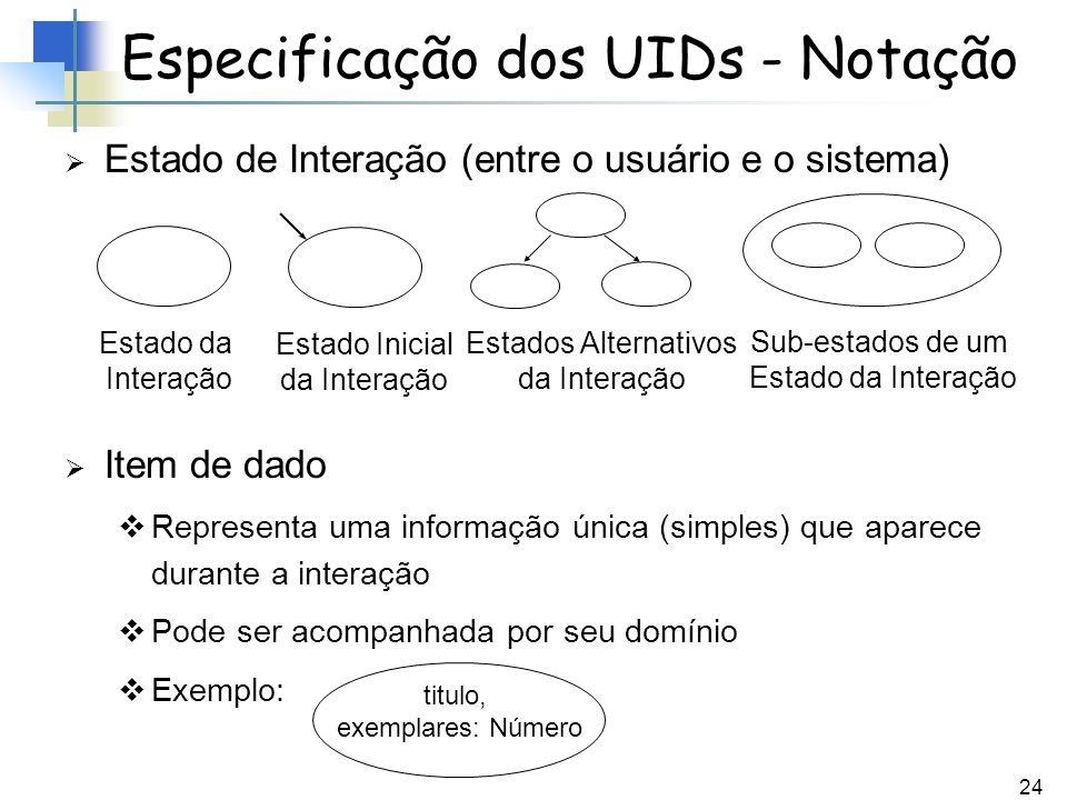 Especificação dos UIDs - Notação