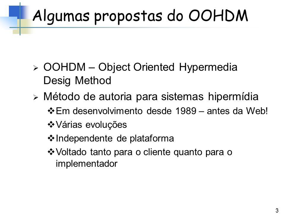 Algumas propostas do OOHDM