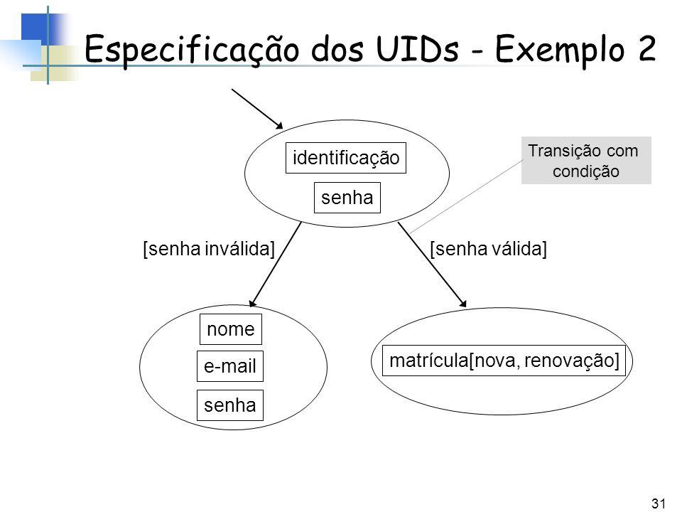 Especificação dos UIDs - Exemplo 2