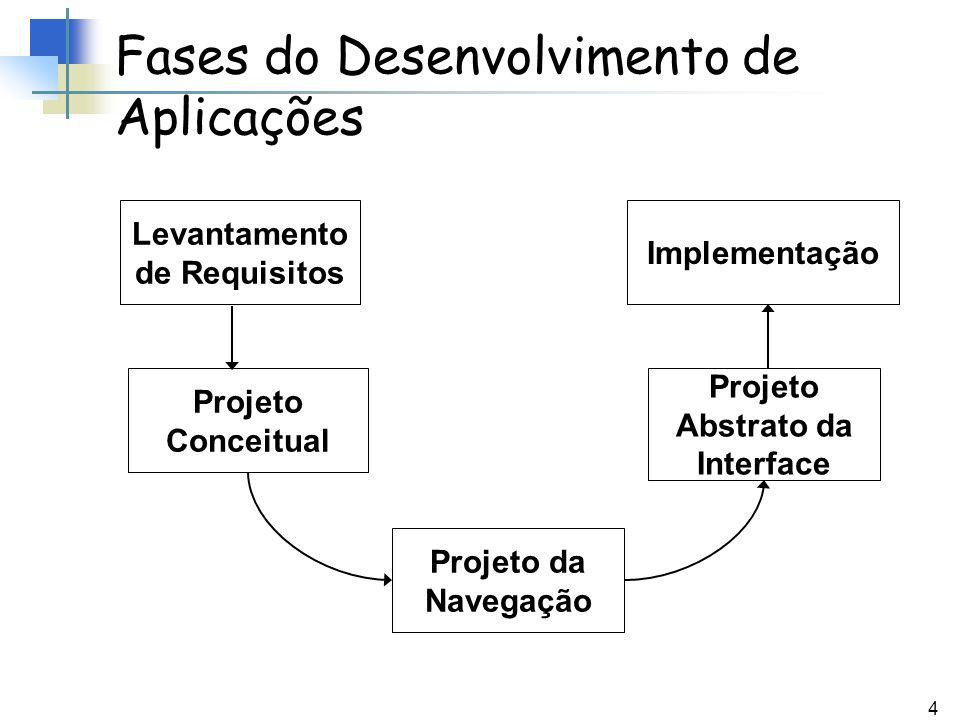 Fases do Desenvolvimento de Aplicações