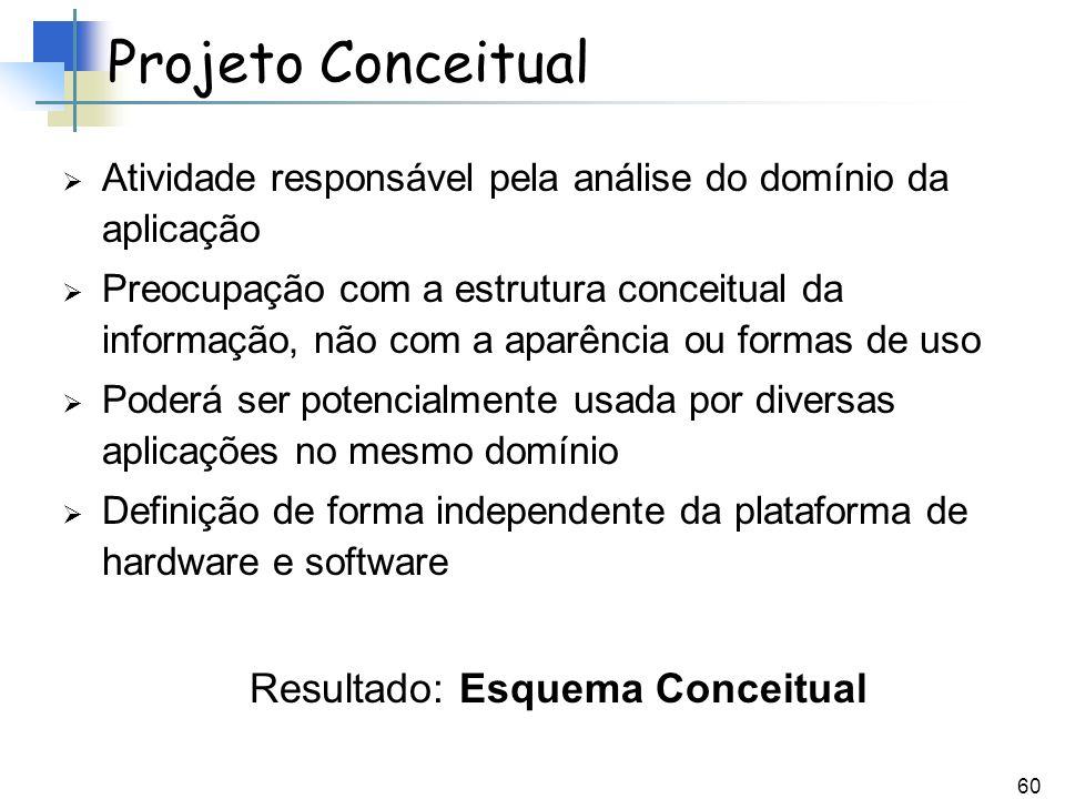Resultado: Esquema Conceitual