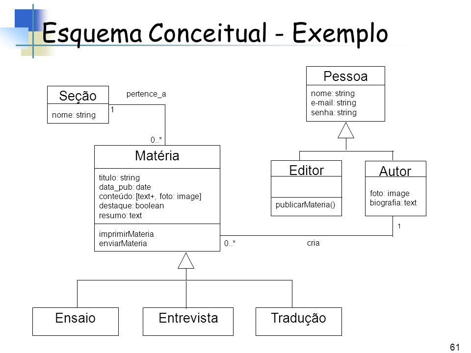 Esquema Conceitual - Exemplo