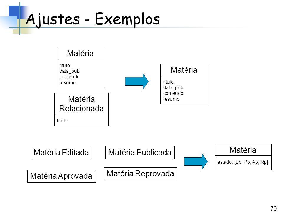 Ajustes - Exemplos Matéria Matéria Matéria Relacionada Matéria