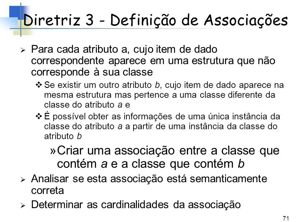 Diretriz 3 - Definição de Associações
