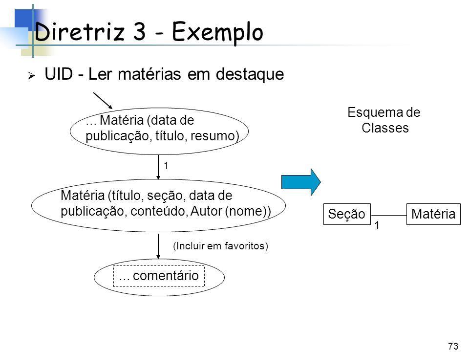 Diretriz 3 - Exemplo UID - Ler matérias em destaque Esquema de Classes