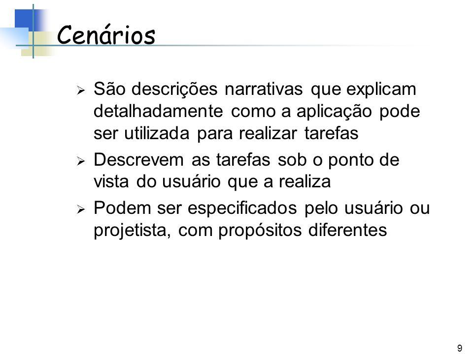 Cenários São descrições narrativas que explicam detalhadamente como a aplicação pode ser utilizada para realizar tarefas.