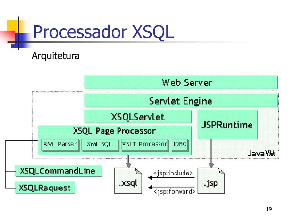 Processador XSQL Arquitetura